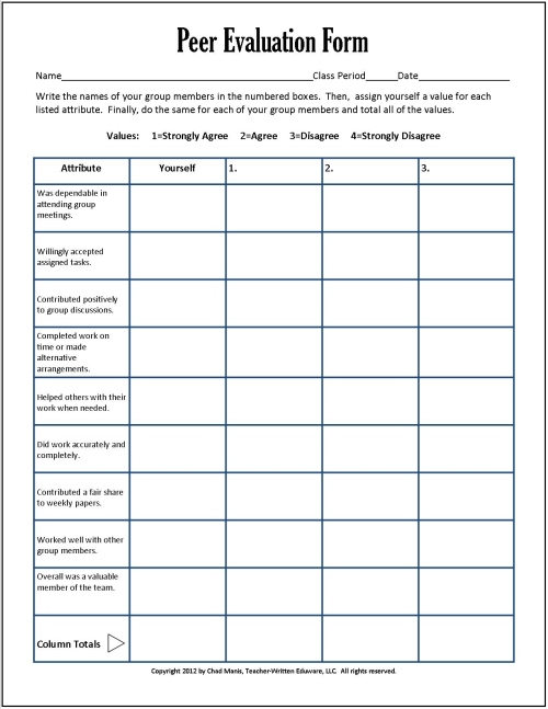 grading rubric literature essays The outcomes themselves follow the rubric english 102: introduction to literature assessment item rubric thesis, organization, and support (outcome 1) 4: thesis is stated explicitly appropriate concepts and textual examples are used in a logical manner to support thephilosophical stand of the paper or an.